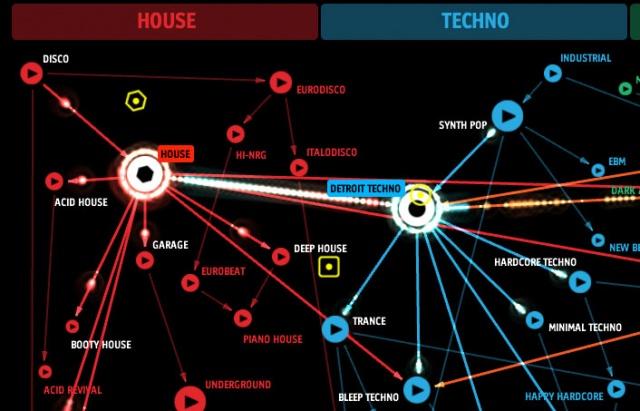 historia-musica-electronica (1)